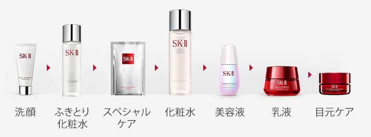 【SK-Ⅱ】楽天市場公式