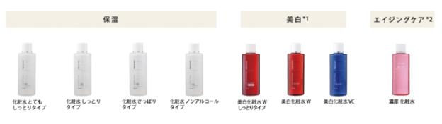 ちふれの化粧水